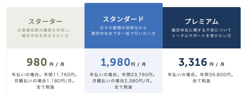 会計ソフトfreee価格改定